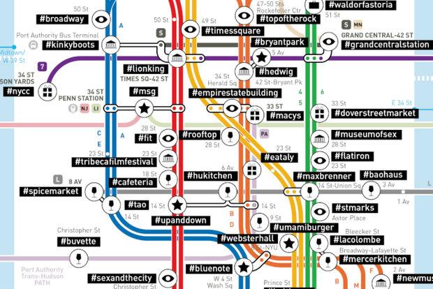 popular new york subway destinations