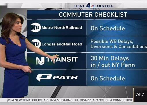 NYC Subway Service
